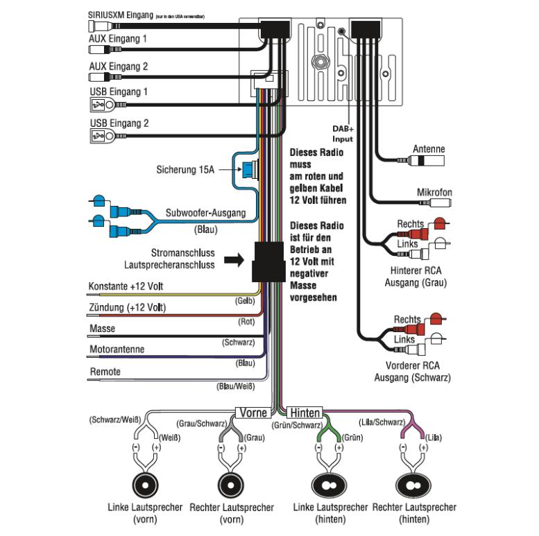 [DIAGRAM_5NL]  RetroSound RSD-CHROME - San Diego DAB + Complete Set Chrome | Model San  Diego | Headunits | Retro Sound | carfeature.de - Car Hifi Shop | Retro Sound Wiring Diagram |  | carfeature.de - Car Hifi Shop mit Einbau Service