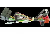 Kenwood CAW-CKIMVW3 - Power-Quadlock Adapter