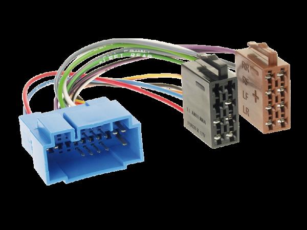 Radio-Adapter-Kabel FIAT Sedici