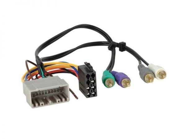 Aktivsystemadapter Chrysler/Dodge/Jeep(1031-50)