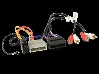 Aktivsystemadapter Chrysler/Dodge/Jeep